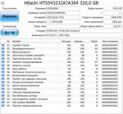 Б.у. жесткий диск Hitachi 320GB